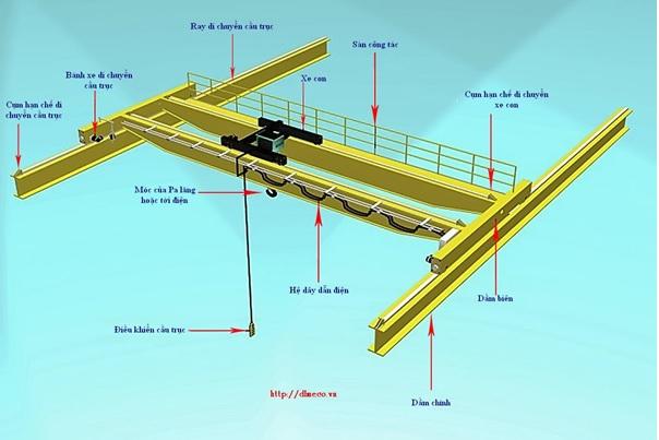 Hệ thống di chuyển trên cầu trục dầm đơn 10 tấn